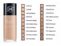 Тональный крем для комбинированой и жирной кожи лица Revlon Colorstay Makeup Combination/Oily Skin 200 Nude